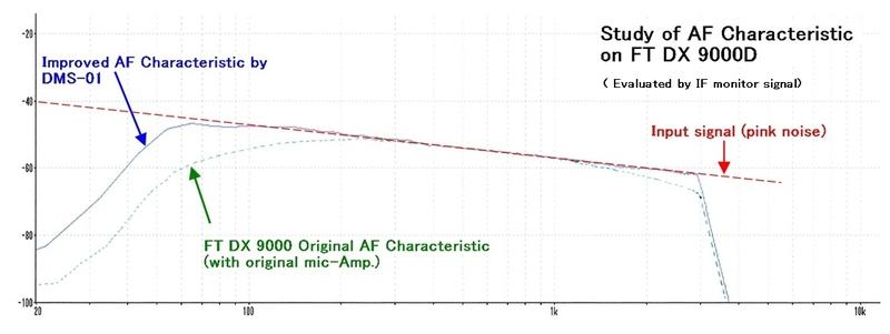 Dms01_vs_original_dx9000d_hp