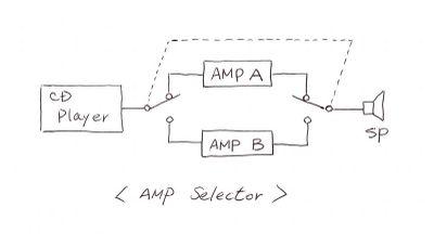 Amp_selector