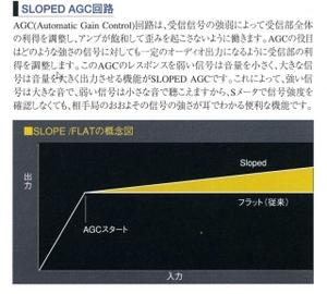 Sloped_agc