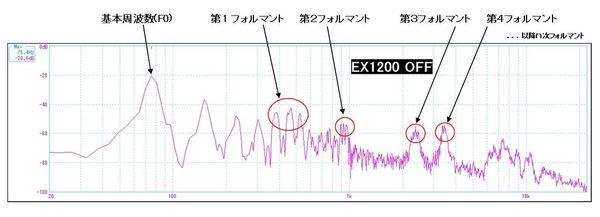Voice_spectrum